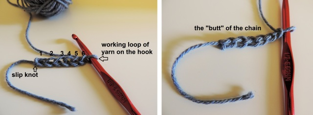 anatomy of a crochet chain
